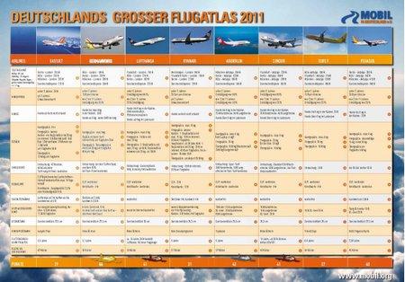 Deutschlands großer Flugatlas 2011
